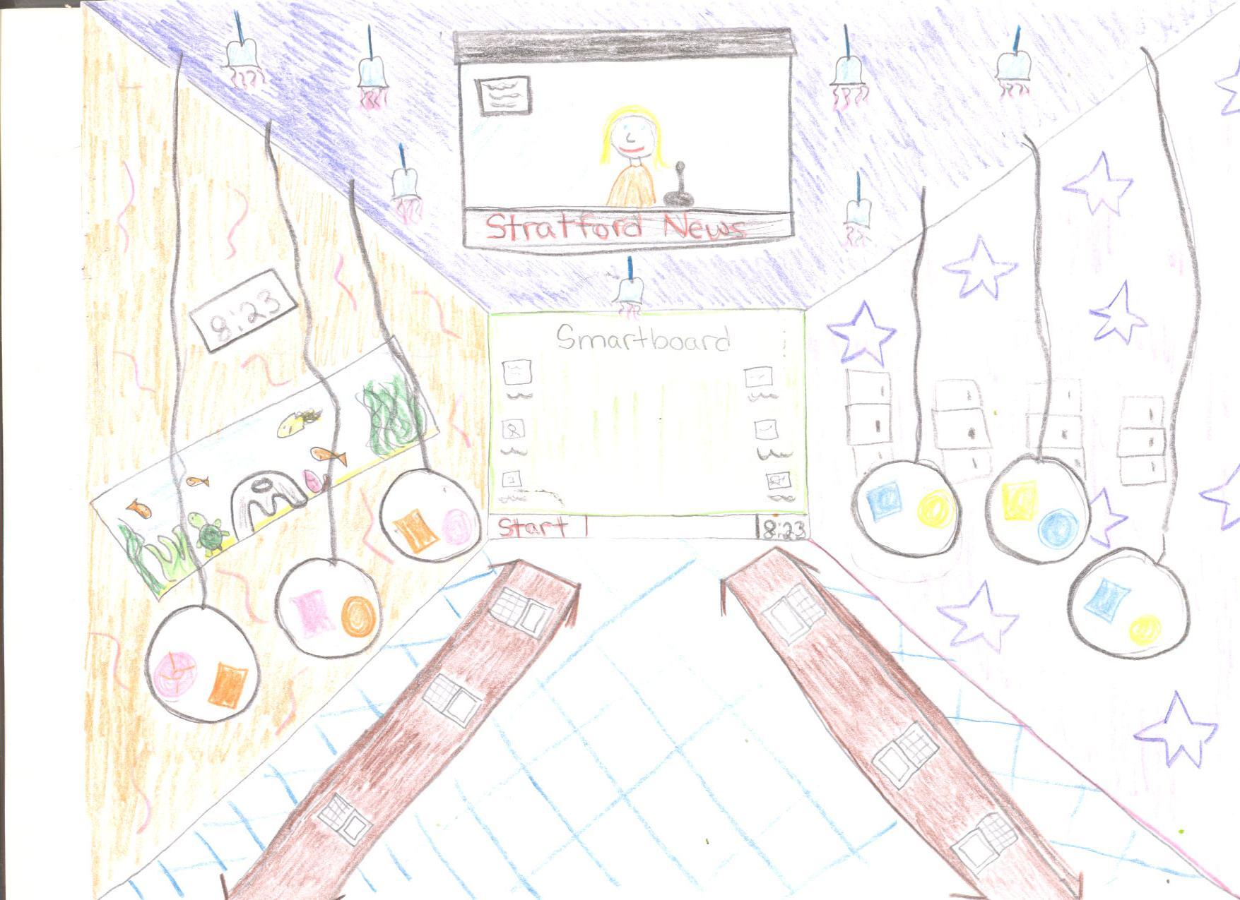 Sara's 21st Century Classroom